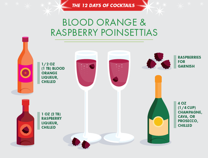 Blood Orange & Raspberry Poinsettias Try these Champagne cocktails at brunch or to kick off just about any holiday gathering