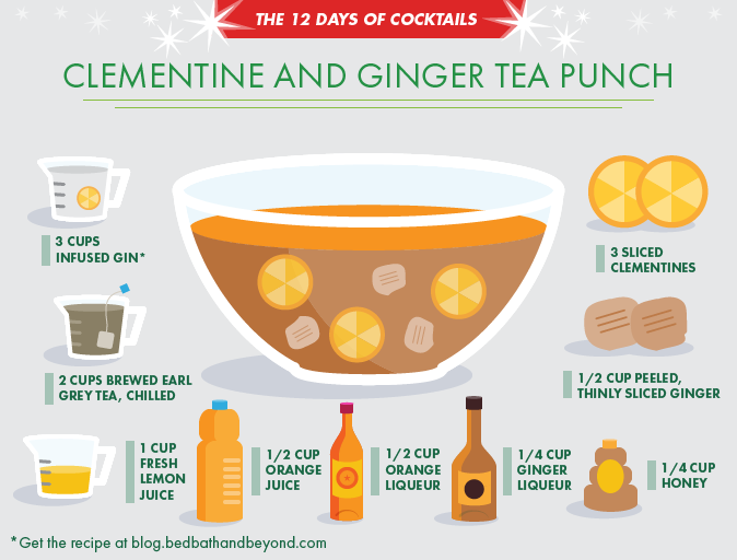 Clementine & Ginger Tea Punch Infused gin combines deliciously with Earl Grey tea in this party-perfect retro punch