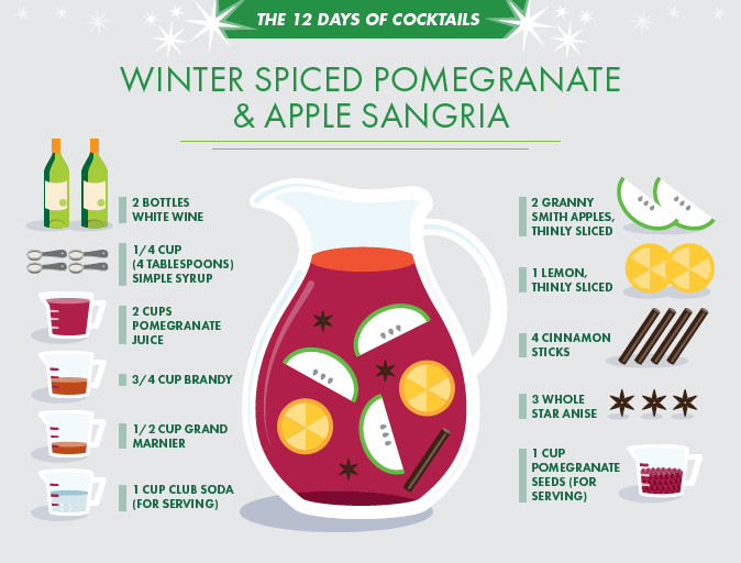 Winter Spiced Pomegranate & Apple Sangria The perfect crowd-pleasing, make-ahead solution for entertaining a big group